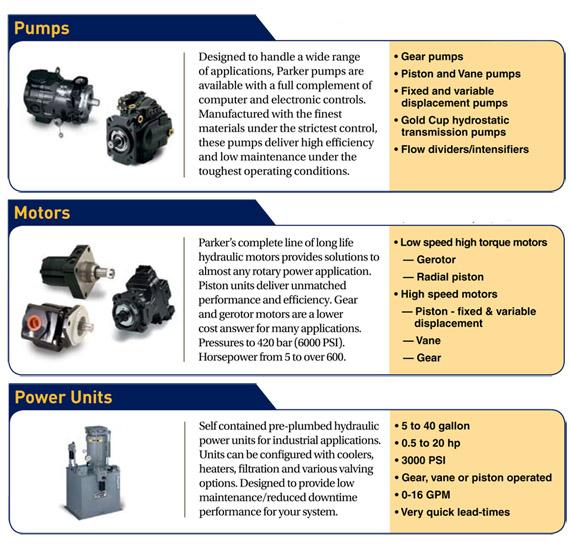 Parker hydraulic pump and motor nevada distributor for Parker hydraulic motors catalog